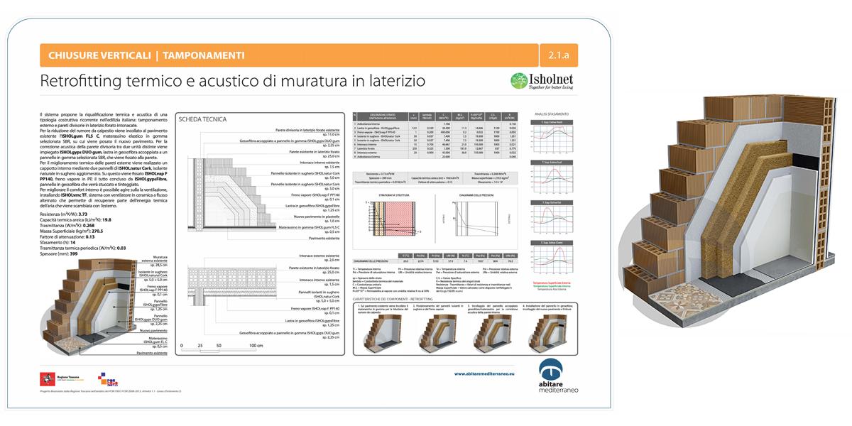 isholnet retrofitting termico acustico